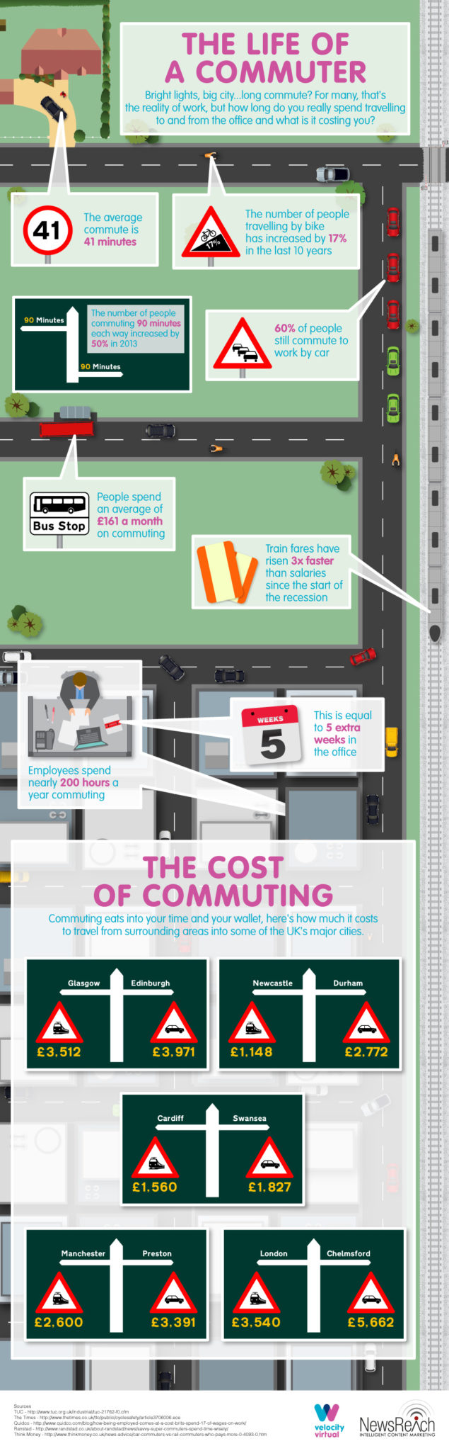 Business-Environment---Life-of-a-Commuter_v5 (3)