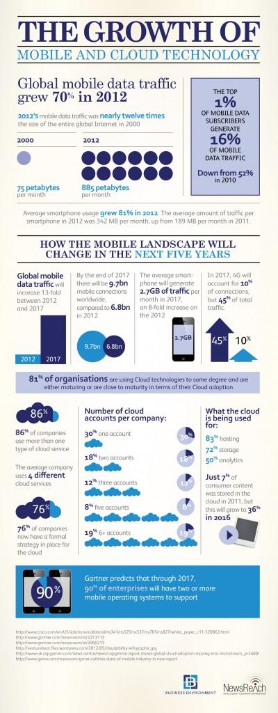 BusinessEnvironment_Infographic