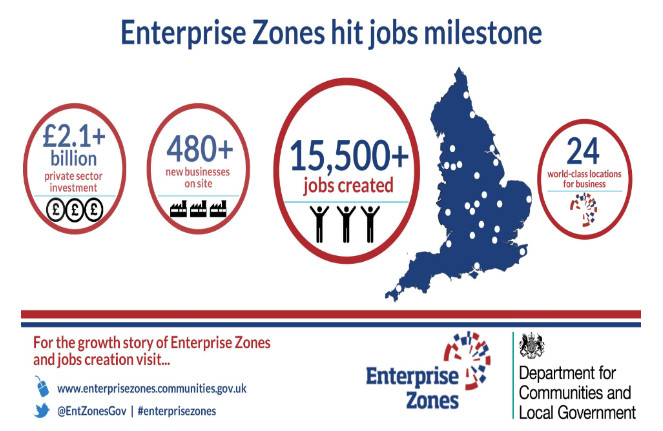 Enterprise Zones 2