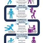 BE Office Olympics Infographic