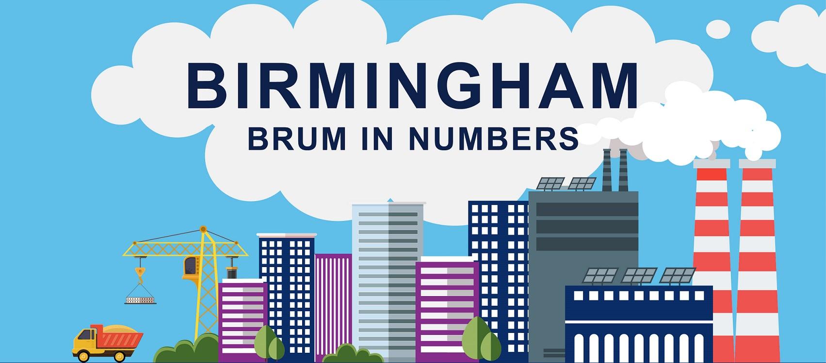 BE_Infographic_Birmingham_header